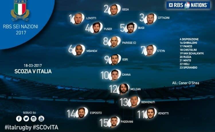 Rugby, Italia umiliata dalla Scozia: 29-0