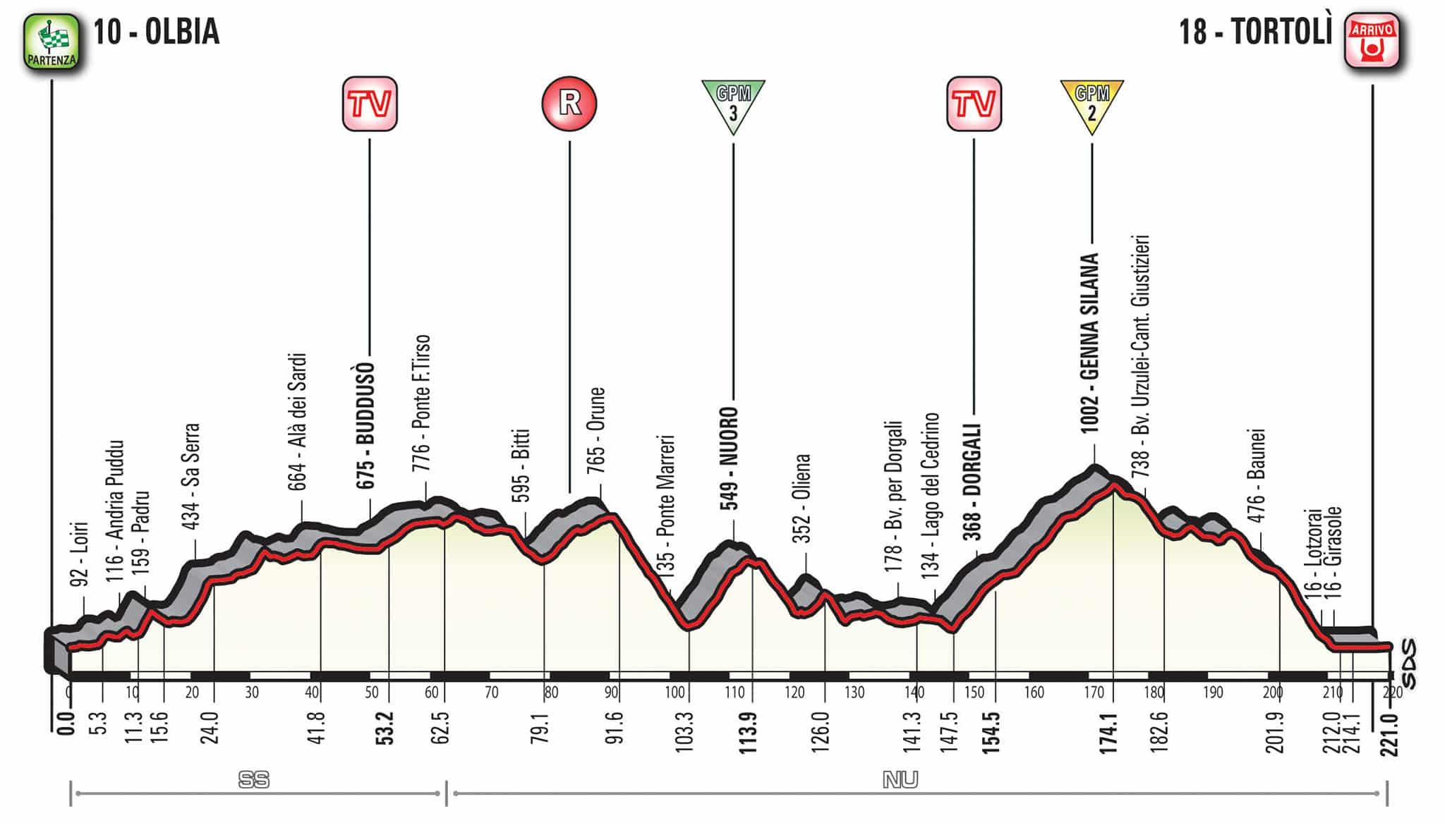Giro d'Italia 2017: tappa 7 maggio in streaming e diretta tv