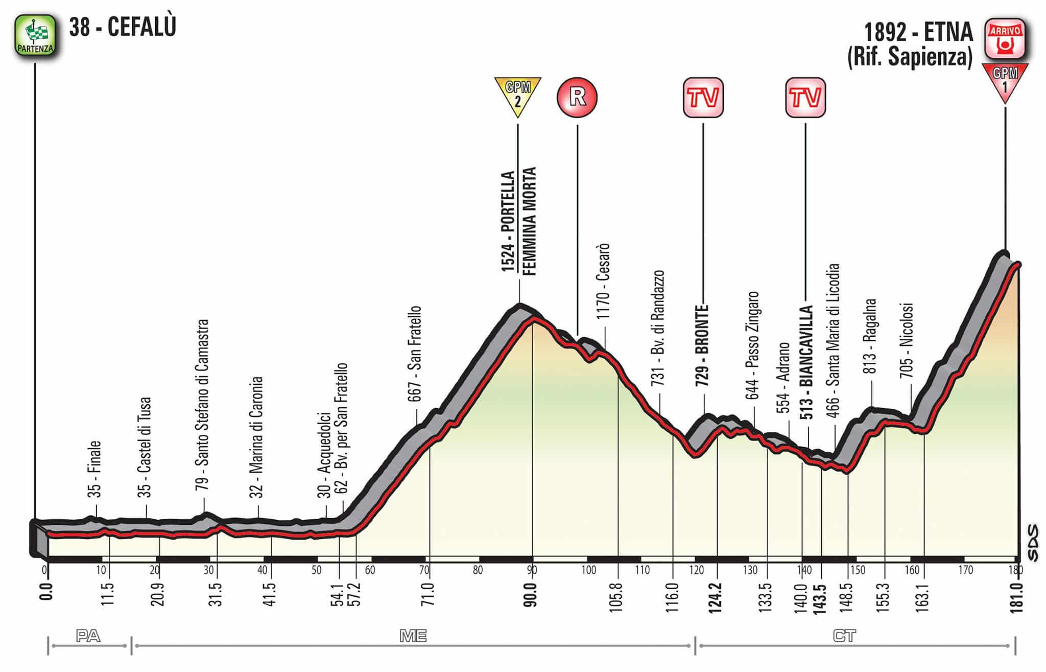 Come vedere il Giro d'Italia 2017 in streaming