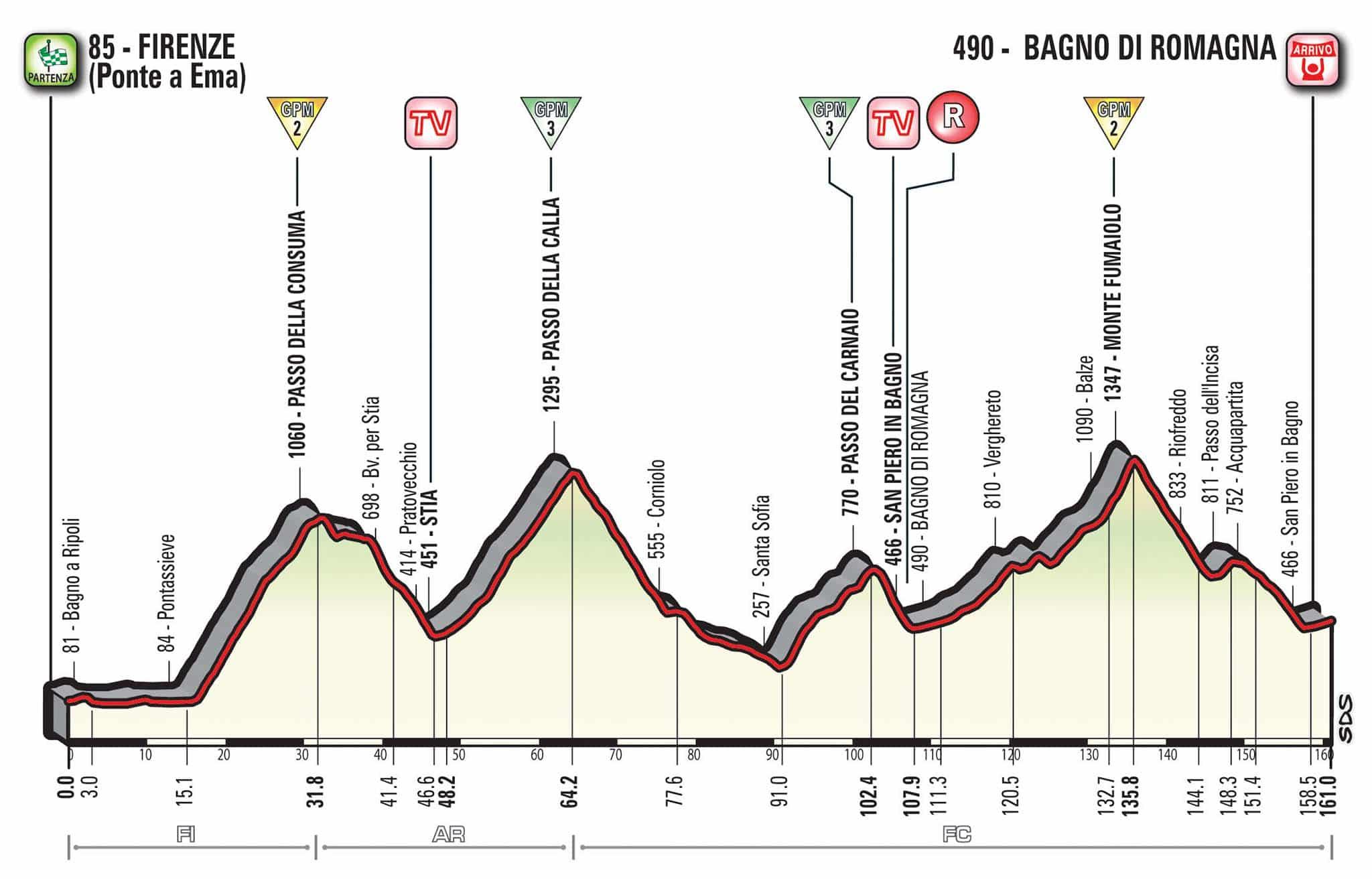 Giro d'Italia, a Greipel seconda tappa e maglia rosa
