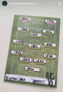 Milan, Ibrahimovic crea una top 11 e schiera se stesso in tutti i ruoli (FOTO)